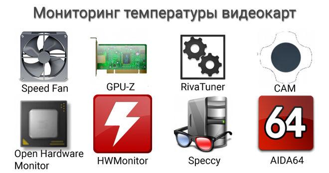 Программы мониторинга для ПК