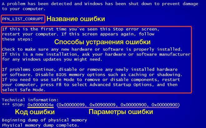 Обозначение белых надписей на синем экране